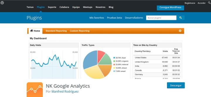 google analytics en wordpress