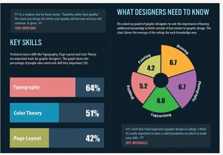 en que puede trabajar un diseñador grafico