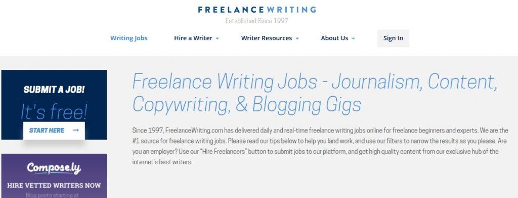 empleo escritor desde casa freelance writing